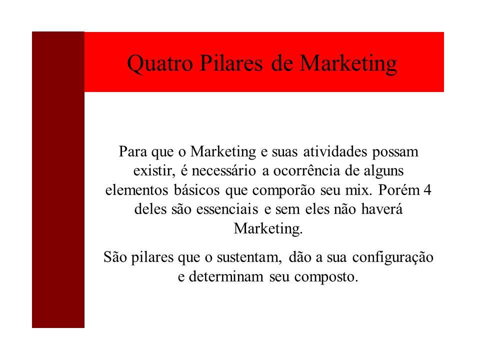 Quatro Pilares de Marketing Para que o Marketing e suas atividades possam existir, é necessário a ocorrência de alguns elementos básicos que comporão