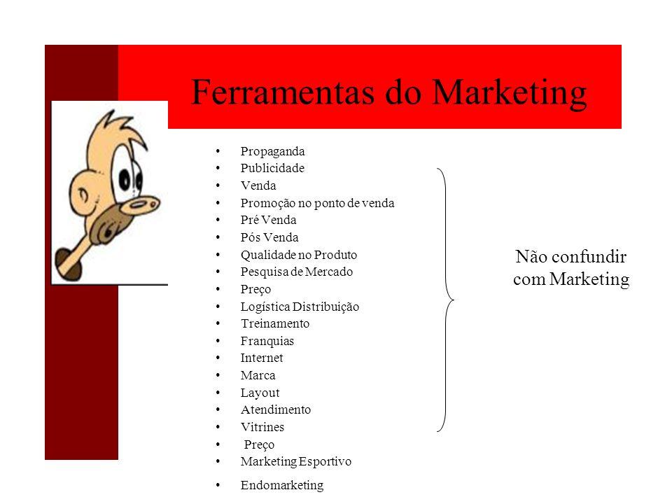 Propaganda Publicidade Venda Promoção no ponto de venda Pré Venda Pós Venda Qualidade no Produto Pesquisa de Mercado Preço Logística Distribuição Trei