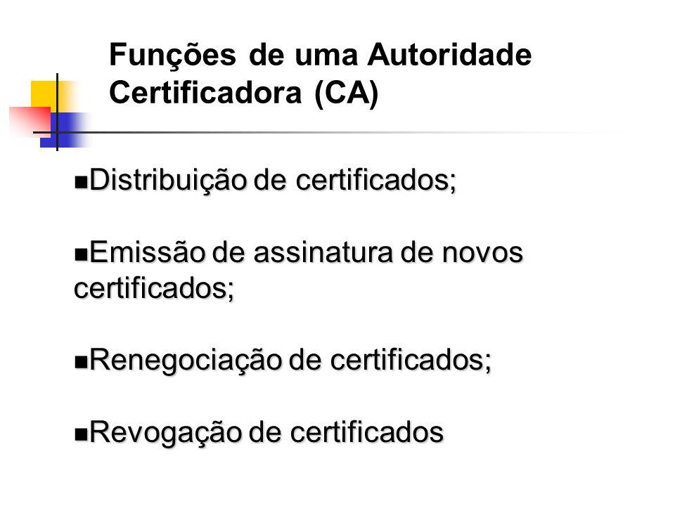 Funções de uma Autoridade Certificadora (CA) Distribuição de certificados; Distribuição de certificados; Emissão de assinatura de novos certificados;