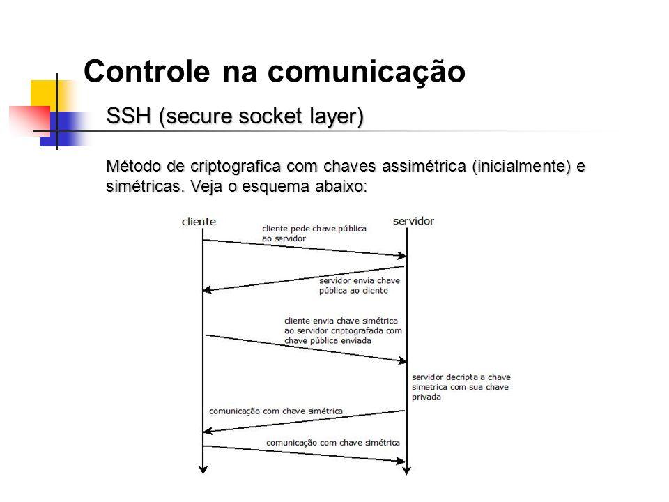 Controle na comunicação SSH (secure socket layer) Método de criptografica com chaves assimétrica (inicialmente) e simétricas. Veja o esquema abaixo: