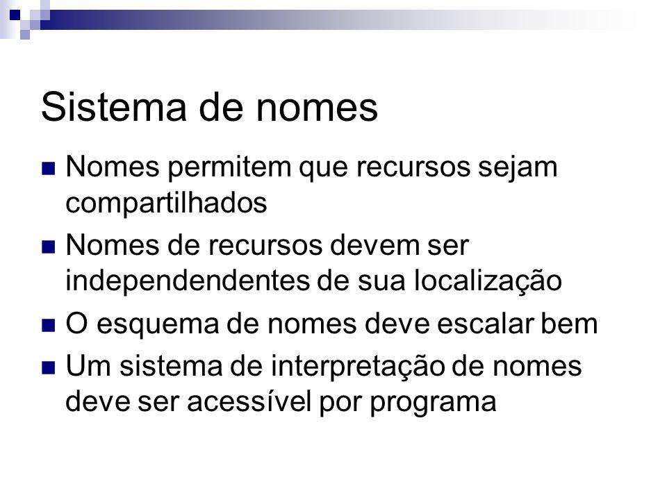 Sistema de nomes Nomes permitem que recursos sejam compartilhados Nomes de recursos devem ser independendentes de sua localização O esquema de nomes d