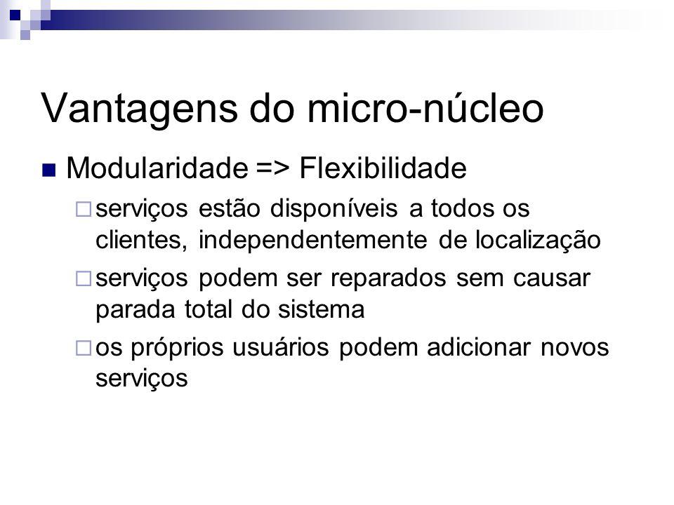 Vantagens do micro-núcleo Modularidade => Flexibilidade serviços estão disponíveis a todos os clientes, independentemente de localização serviços pode