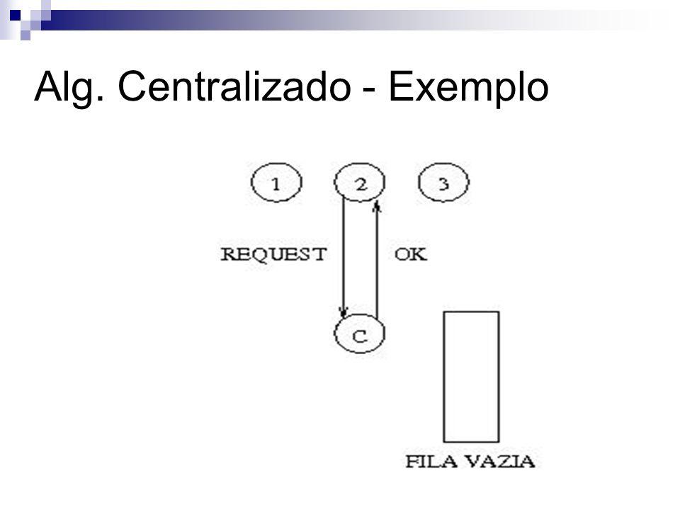 Alg. Centralizado - Exemplo