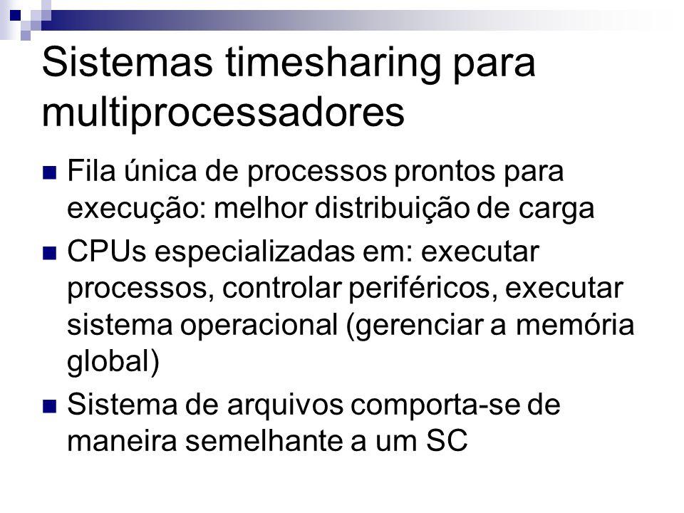 Sistemas timesharing para multiprocessadores Fila única de processos prontos para execução: melhor distribuição de carga CPUs especializadas em: execu