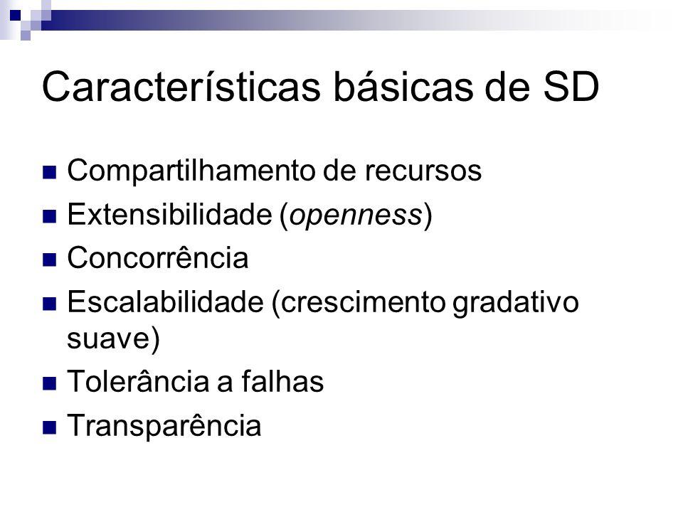 Características básicas de SD Compartilhamento de recursos Extensibilidade (openness) Concorrência Escalabilidade (crescimento gradativo suave) Tolerâ