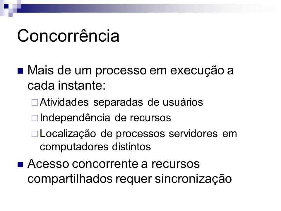 Concorrência Mais de um processo em execução a cada instante: Atividades separadas de usuários Independência de recursos Localização de processos serv