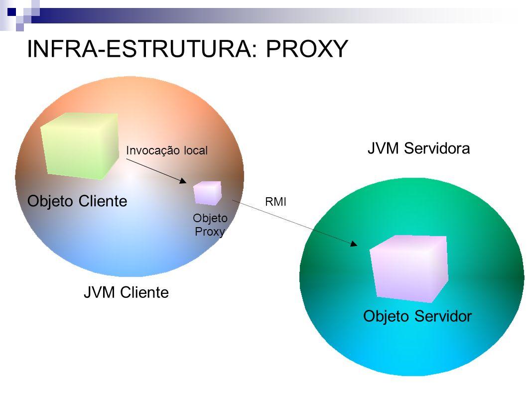 INFRA-ESTRUTURA: PROXY Objeto Cliente Objeto Proxy Invocação local Objeto Servidor RMI JVM Cliente JVM Servidora