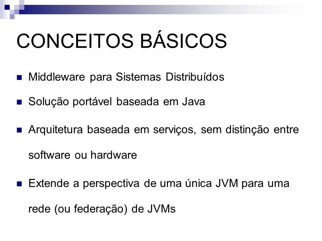 CONCEITOS BÁSICOS Middleware para Sistemas Distribuídos Solução portável baseada em Java Arquitetura baseada em serviços, sem distinção entre software