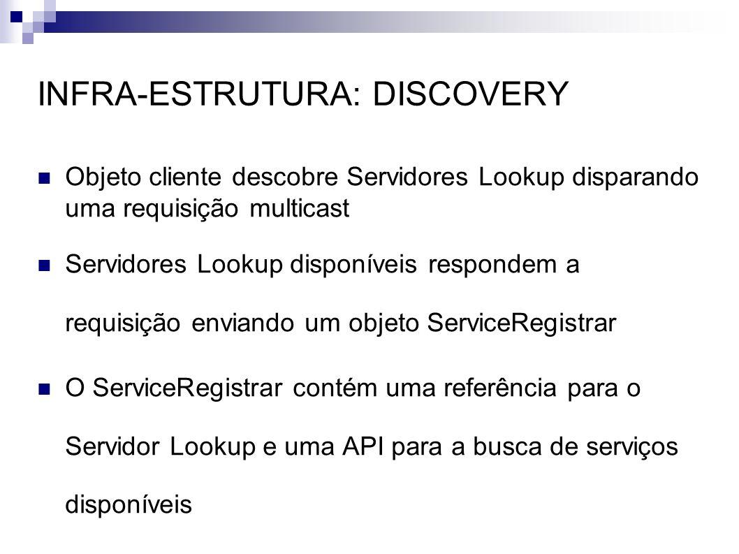 INFRA-ESTRUTURA: DISCOVERY Objeto cliente descobre Servidores Lookup disparando uma requisição multicast Servidores Lookup disponíveis respondem a req