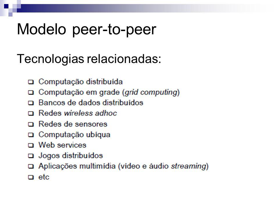 Modelo peer-to-peer Tecnologias relacionadas: