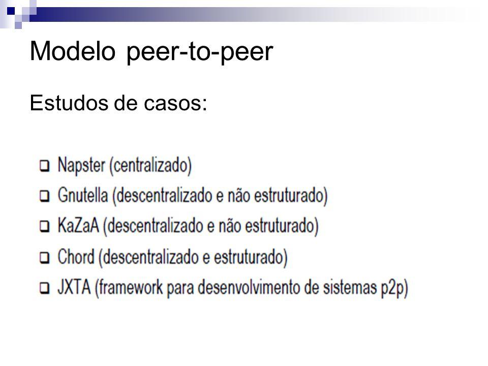 Modelo peer-to-peer Estudos de casos: