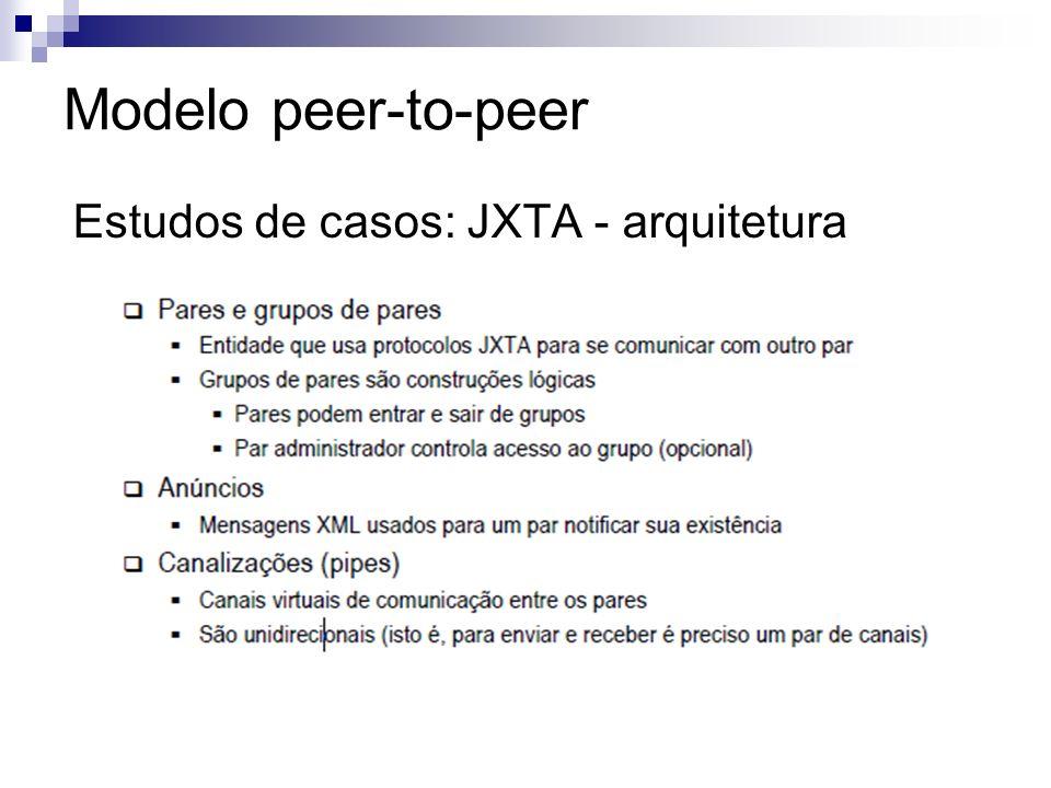 Modelo peer-to-peer Estudos de casos: JXTA - arquitetura