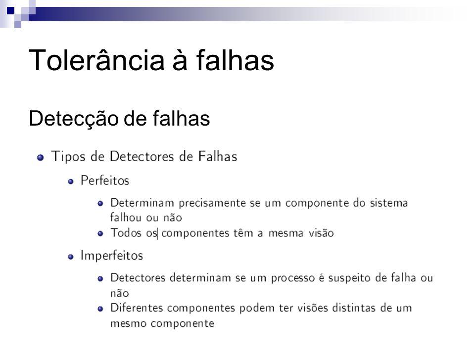 Tolerância à falhas Detecção de falhas