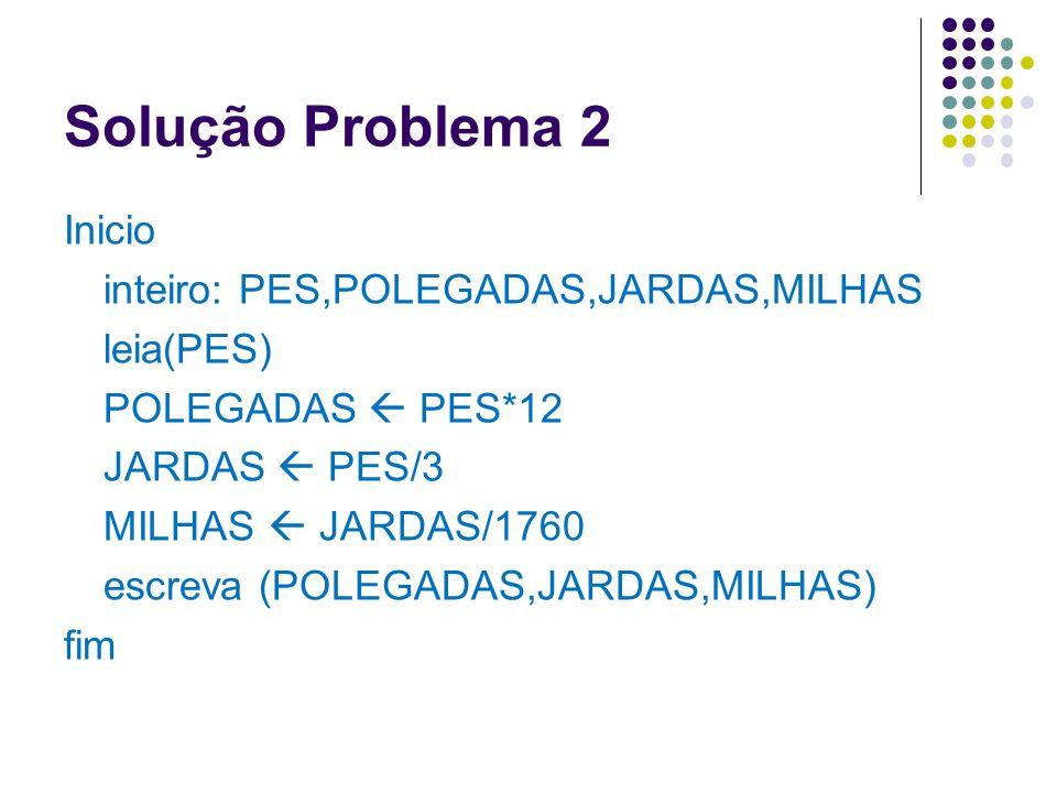 Solução Problema 2 Inicio inteiro: PES,POLEGADAS,JARDAS,MILHAS leia(PES) POLEGADAS PES*12 JARDAS PES/3 MILHAS JARDAS/1760 escreva (POLEGADAS,JARDAS,MI