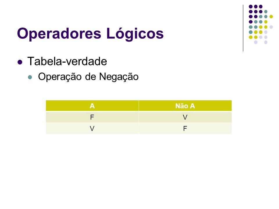 Operadores Lógicos Tabela-verdade Operação de Negação ANão A FV VF