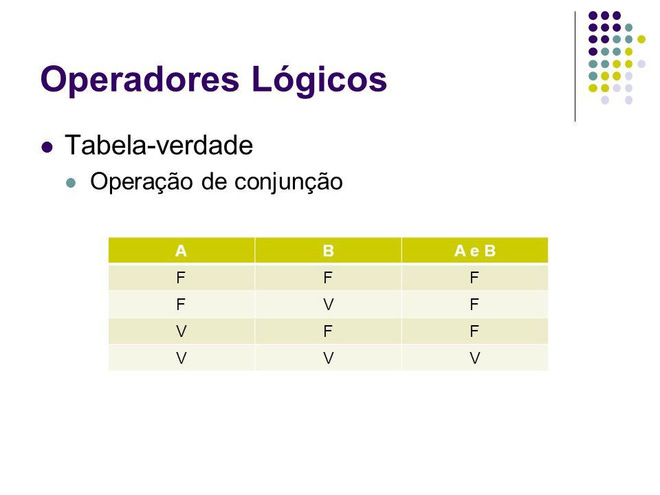 Operadores Lógicos Tabela-verdade Operação de conjunção ABA e B FFF FVF VFF VVV