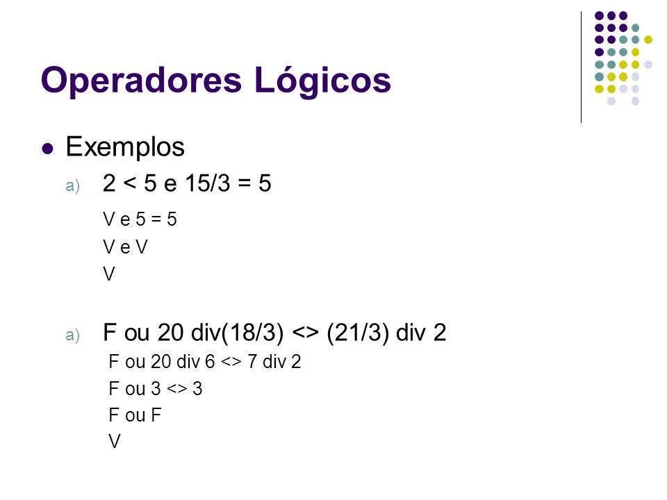 Operadores Lógicos Exemplos a) 2 < 5 e 15/3 = 5 V e 5 = 5 V e V V a) F ou 20 div(18/3) <> (21/3) div 2 F ou 20 div 6 <> 7 div 2 F ou 3 <> 3 F ou F V