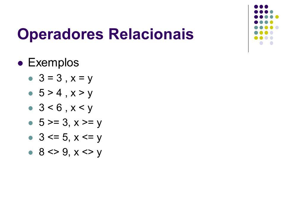 Operadores Relacionais Exemplos 3 = 3, x = y 5 > 4, x > y 3 < 6, x < y 5 >= 3, x >= y 3 <= 5, x <= y 8 <> 9, x <> y