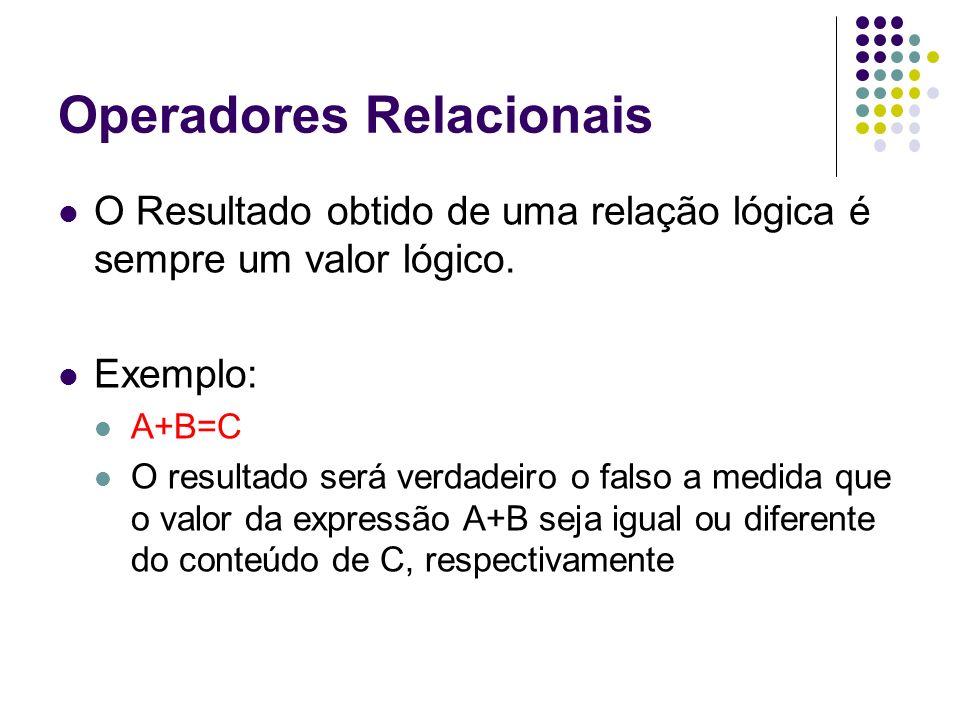 Operadores Relacionais O Resultado obtido de uma relação lógica é sempre um valor lógico. Exemplo: A+B=C O resultado será verdadeiro o falso a medida