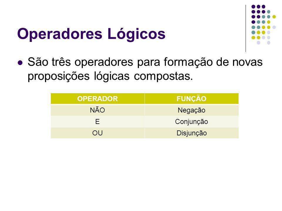 Operadores Lógicos São três operadores para formação de novas proposições lógicas compostas. OPERADORFUNÇÃO NÃONegação EConjunção OUDisjunção