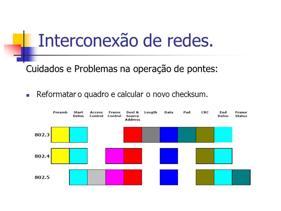 Interconexão de redes. Cuidados e Problemas na operação de pontes: Reformatar o quadro e calcular o novo checksum.