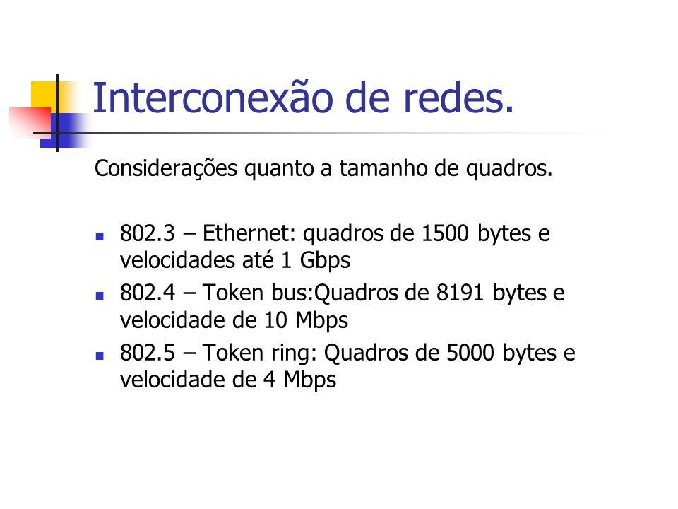 Interconexão de redes. Considerações quanto a tamanho de quadros. 802.3 – Ethernet: quadros de 1500 bytes e velocidades até 1 Gbps 802.4 – Token bus:Q