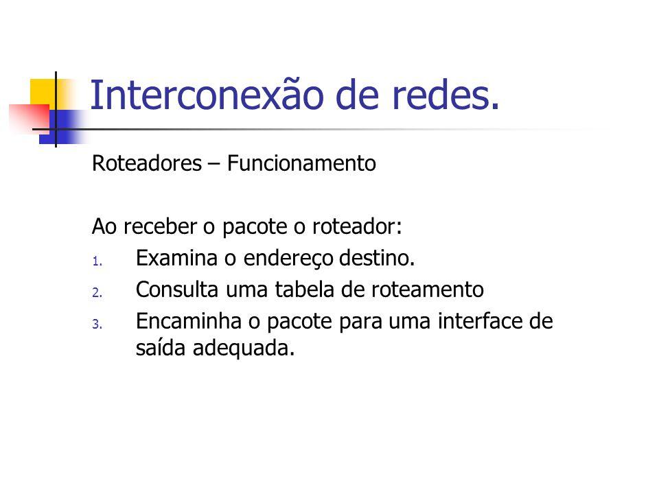 Interconexão de redes. Roteadores – Funcionamento Ao receber o pacote o roteador: 1. Examina o endereço destino. 2. Consulta uma tabela de roteamento