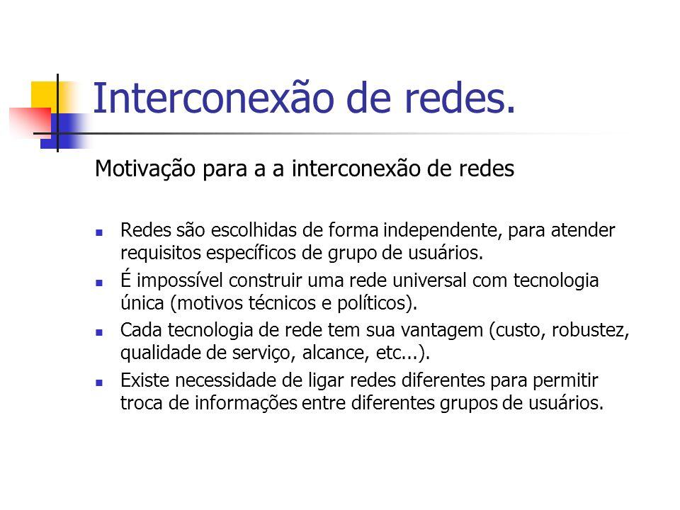 Interconexão de redes. Motivação para a a interconexão de redes Redes são escolhidas de forma independente, para atender requisitos específicos de gru