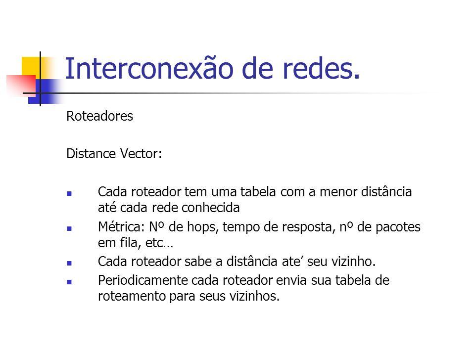 Interconexão de redes. Roteadores Distance Vector: Cada roteador tem uma tabela com a menor distância até cada rede conhecida Métrica: Nº de hops, tem