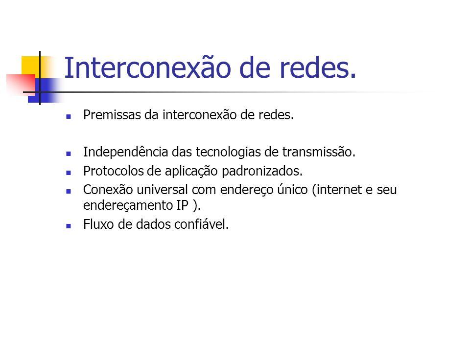 Interconexão de redes. Premissas da interconexão de redes. Independência das tecnologias de transmissão. Protocolos de aplicação padronizados. Conexão