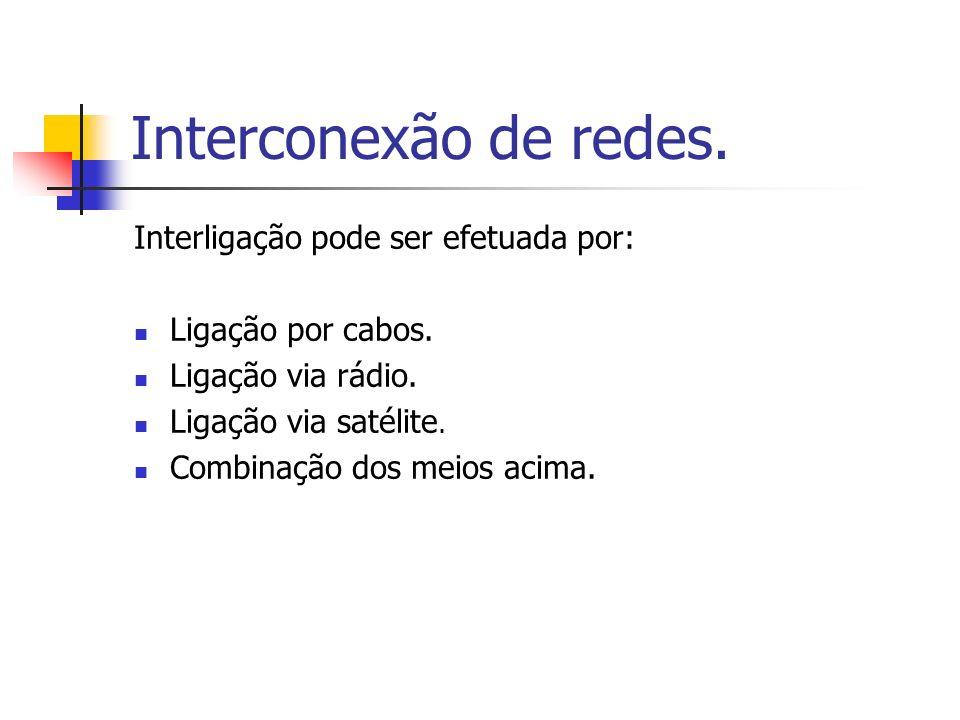 Interconexão de redes. Interligação pode ser efetuada por: Ligação por cabos. Ligação via rádio. Ligação via satélite. Combinação dos meios acima.
