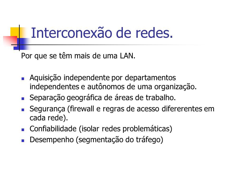 Interconexão de redes. Por que se têm mais de uma LAN. Aquisição independente por departamentos independentes e autônomos de uma organização. Separaçã
