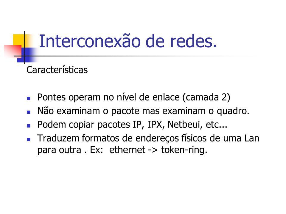 Interconexão de redes. Características Pontes operam no nível de enlace (camada 2) Não examinam o pacote mas examinam o quadro. Podem copiar pacotes I