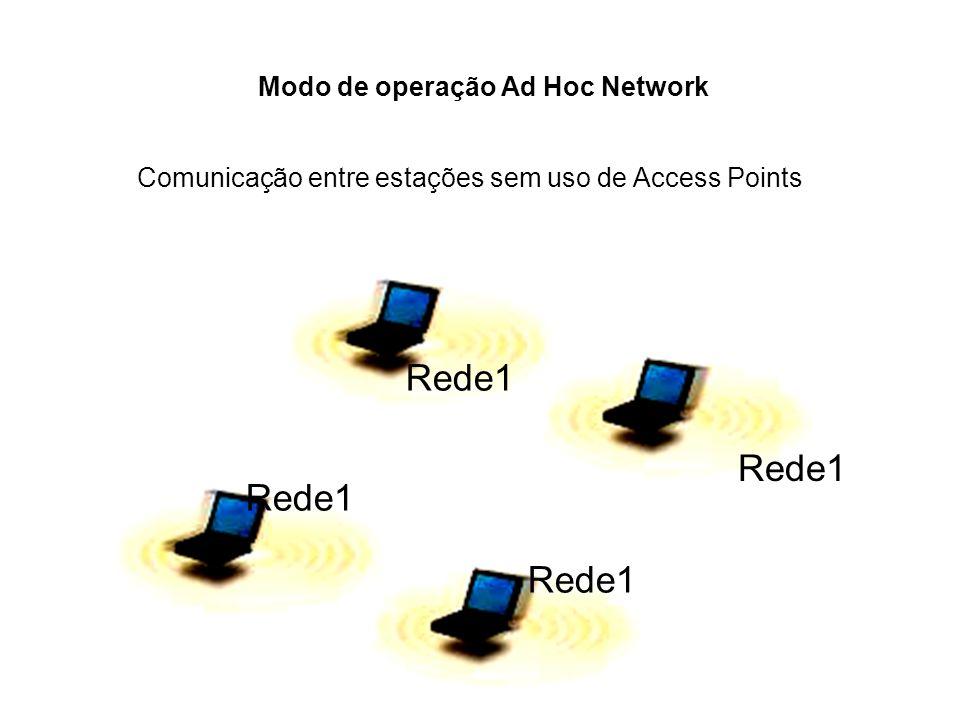 Comunicação entre estações sem uso de Access Points Modo de operação Ad Hoc Network Rede1
