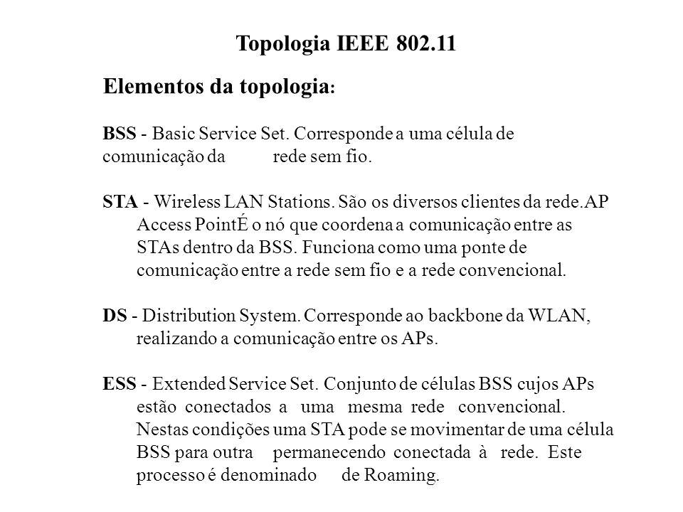 Elementos da topologia : BSS - Basic Service Set.
