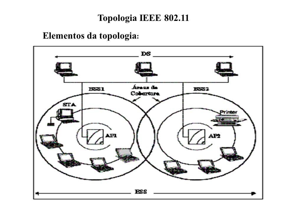 Elementos da topologia : Topologia IEEE 802.11