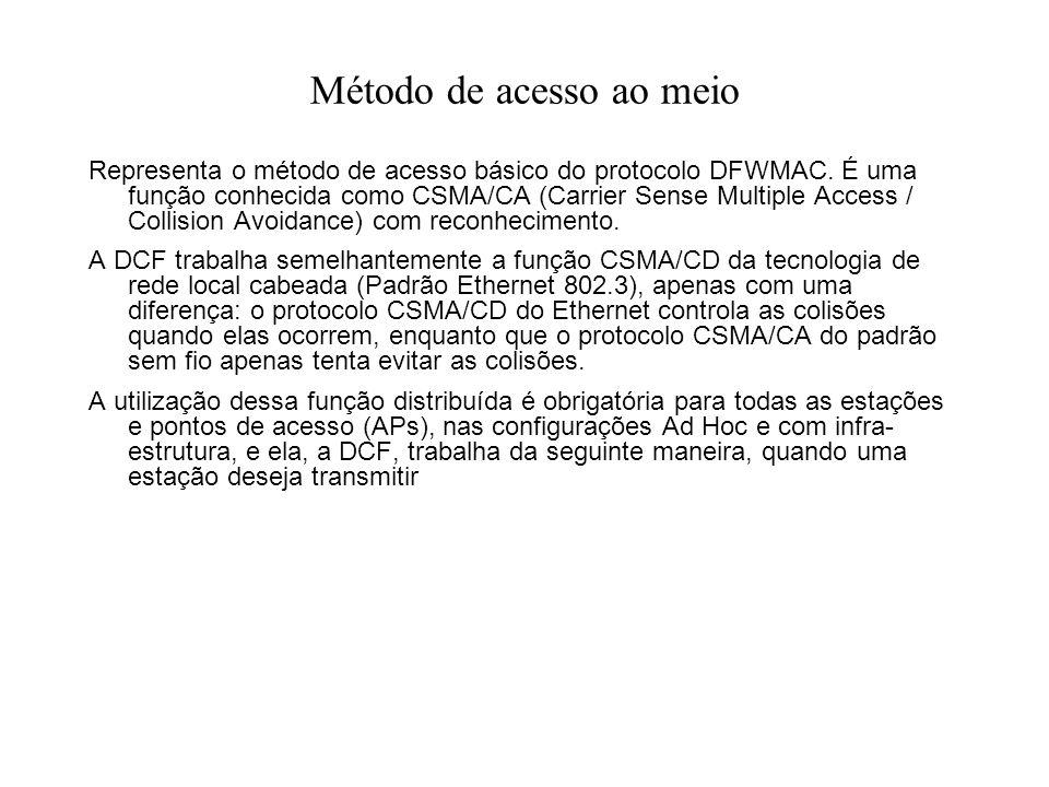 Método de acesso ao meio Representa o método de acesso básico do protocolo DFWMAC.