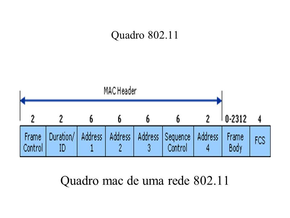 Quadro 802.11 Quadro mac de uma rede 802.11