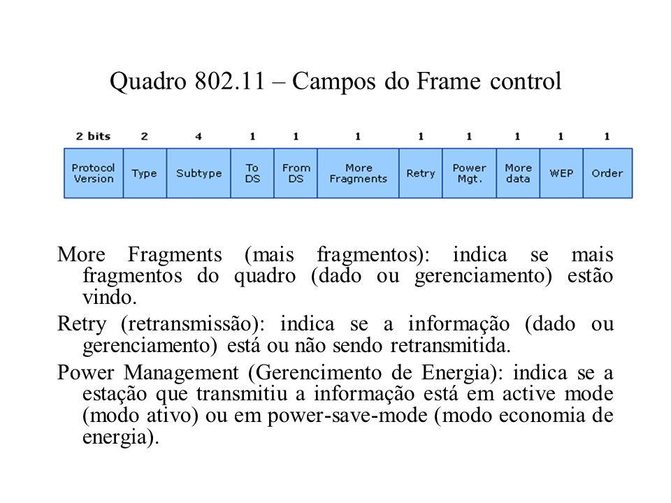 Quadro 802.11 – Campos do Frame control More Fragments (mais fragmentos): indica se mais fragmentos do quadro (dado ou gerenciamento) estão vindo.