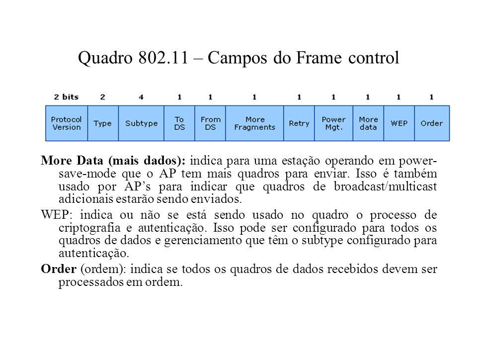 Quadro 802.11 – Campos do Frame control More Data (mais dados): indica para uma estação operando em power- save-mode que o AP tem mais quadros para enviar.