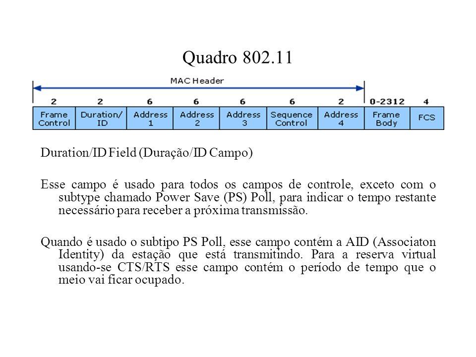 Quadro 802.11 Duration/ID Field (Duração/ID Campo) Esse campo é usado para todos os campos de controle, exceto com o subtype chamado Power Save (PS) Poll, para indicar o tempo restante necessário para receber a próxima transmissão.