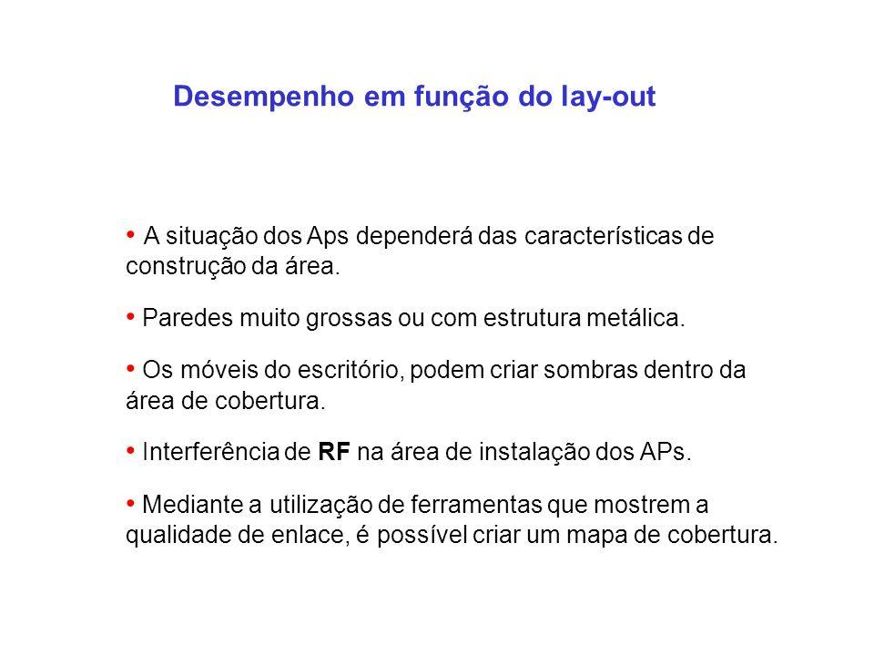 A situação dos Aps dependerá das características de construção da área.