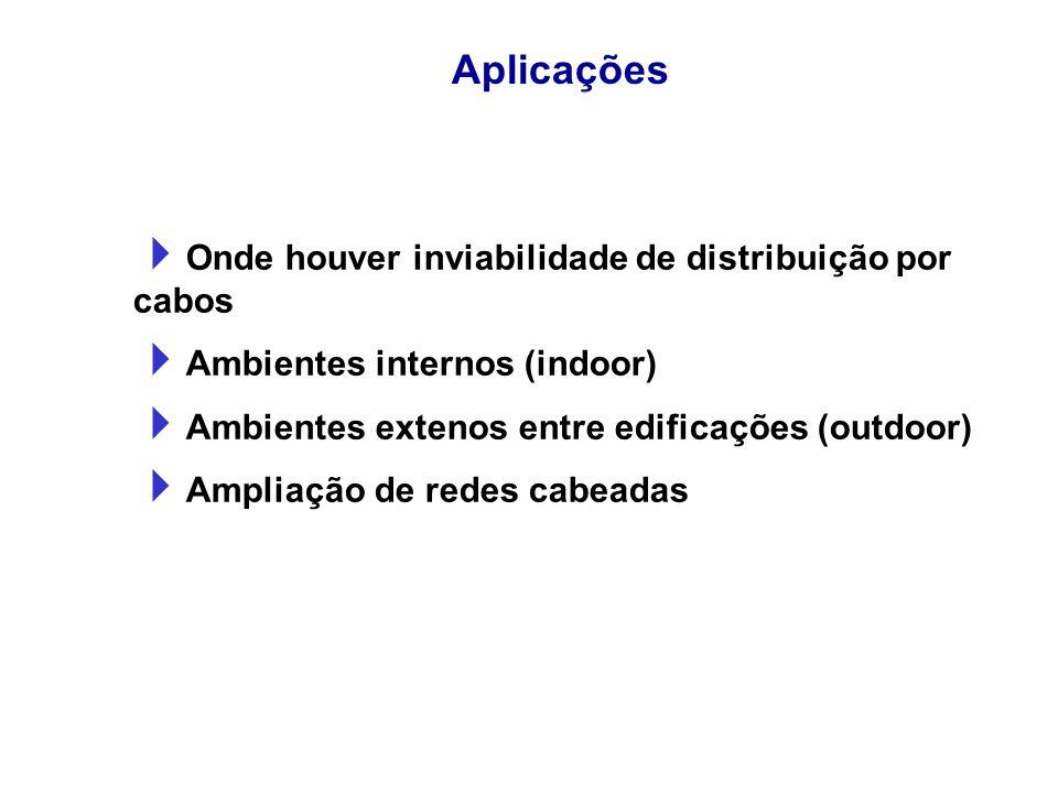Aplicações Onde houver inviabilidade de distribuição por cabos Ambientes internos (indoor) Ambientes extenos entre edificações (outdoor) Ampliação de redes cabeadas