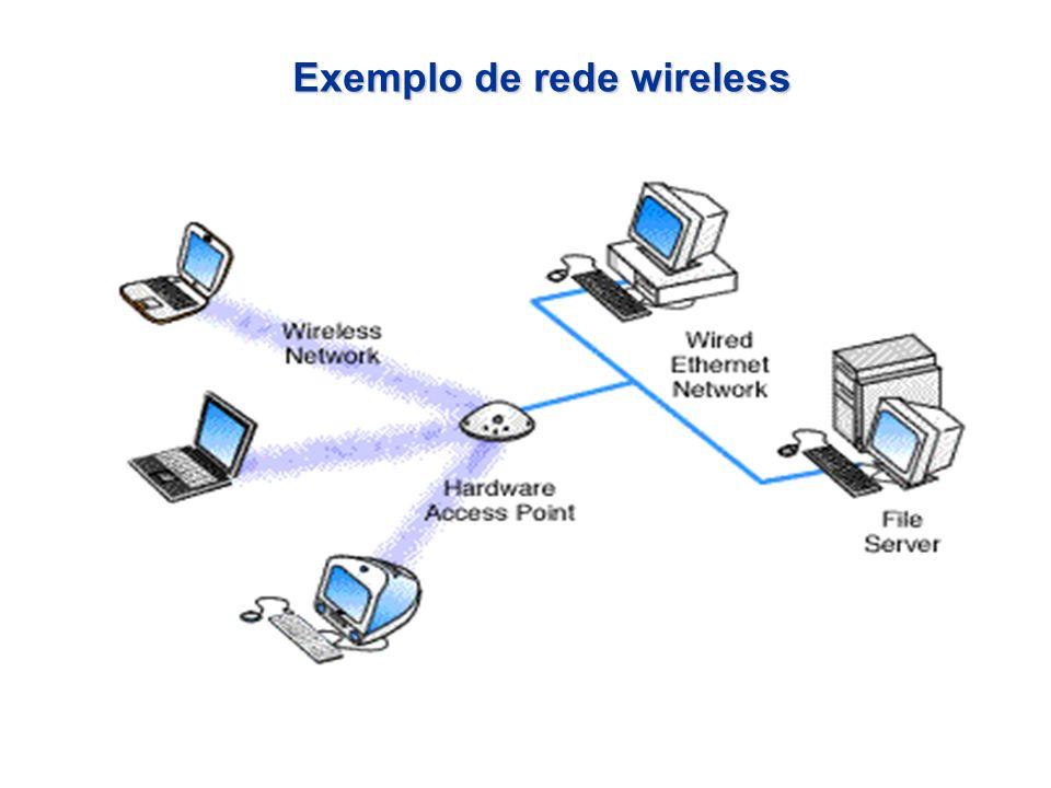Princípios Básicos de Wireless LANs – Oferecem conectividade em áreas difíceis ou impossíveis de se cabear – Flexibilidade para expansões, mudanças e alteração de Layout – Permite que aplicações e equipamentos móveis operem como em redes cabeada.