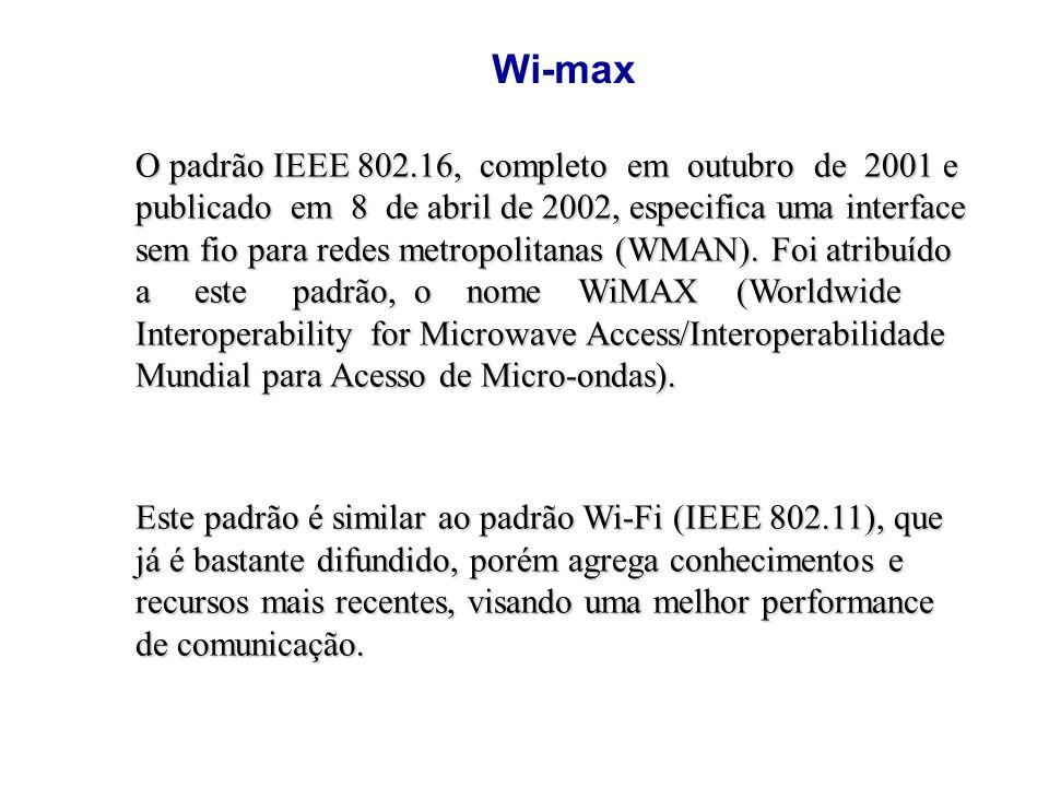 O padrão IEEE 802.16, completo em outubro de 2001 e publicado em 8 de abril de 2002, especifica uma interface sem fio para redes metropolitanas (WMAN).