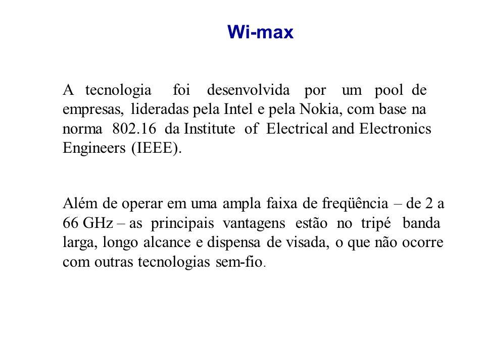 A tecnologia foi desenvolvida por um pool de empresas, lideradas pela Intel e pela Nokia, com base na norma 802.16 da Institute of Electrical and Electronics Engineers (IEEE).