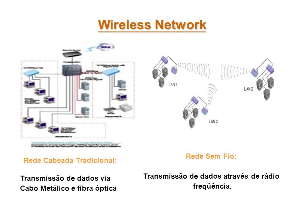 Wireless Network Rede Cabeada Tradicional: Transmissão de dados via Cabo Metálico e fibra óptica Rede Sem Fio: Transmissão de dados através de rádio freqüência.