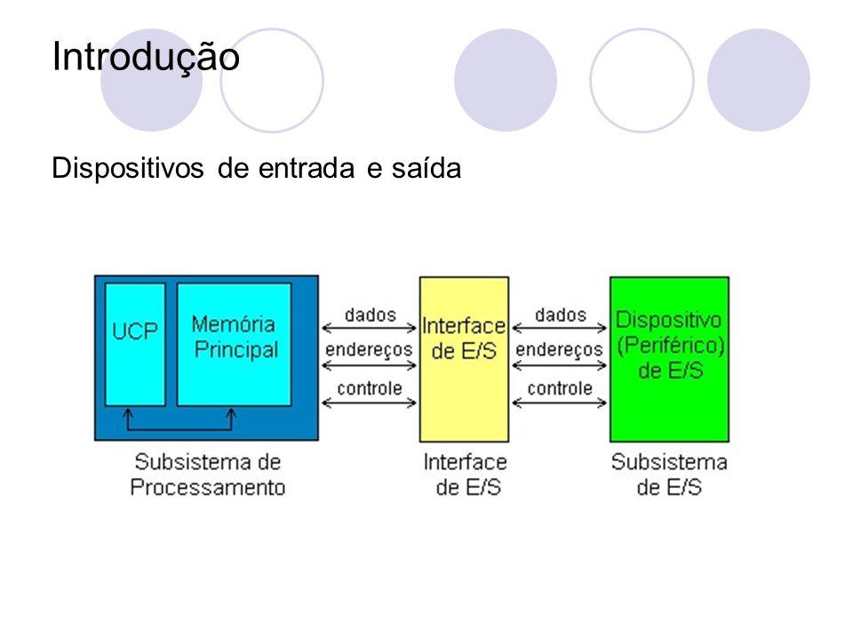 Introdução Dispositivos de entrada e saída