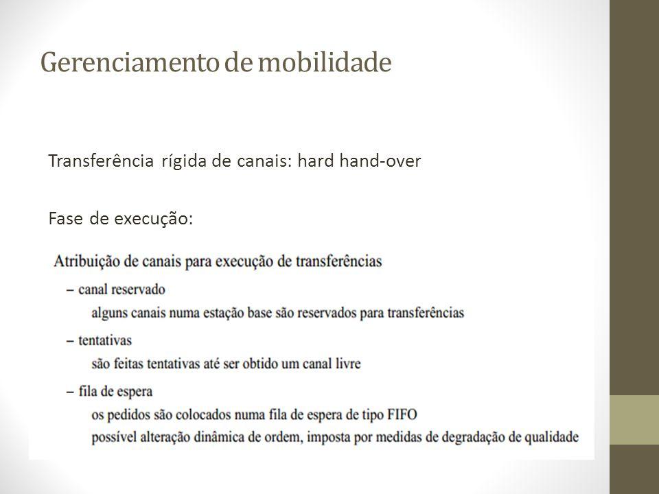 Gerenciamento de mobilidade Transferência rígida de canais: hard hand-over Fase de execução: