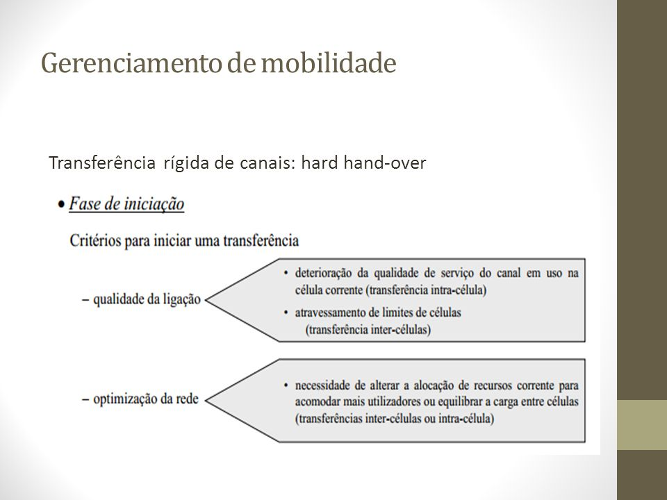 Gerenciamento de mobilidade Transferência rígida de canais: hard hand-over